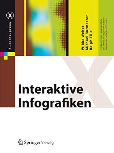 Interaktive Infografiken: Wibke Weber