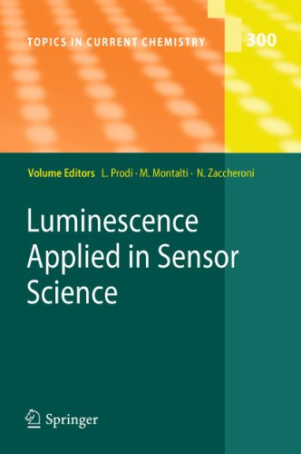 9783642194191: Luminescence Applied in Sensor Science: 300 (Topics in Current Chemistry)