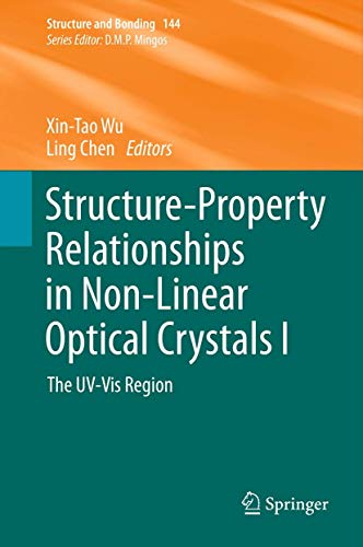 Structure-Property Relationships in Non-Linear Optical Crystals I: Xin-Tao Wu