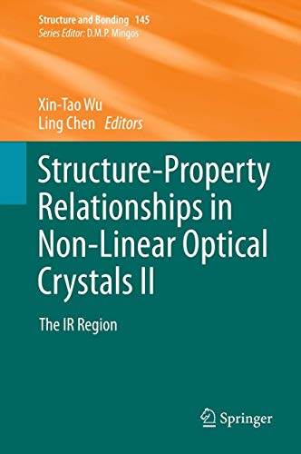 Structure-Property Relationships in Non-Linear Optical Crystals: Xin-Tao Wu, Ling