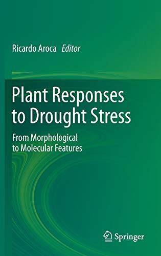 Plant Responses to Drought Stress: Ricardo Aroca