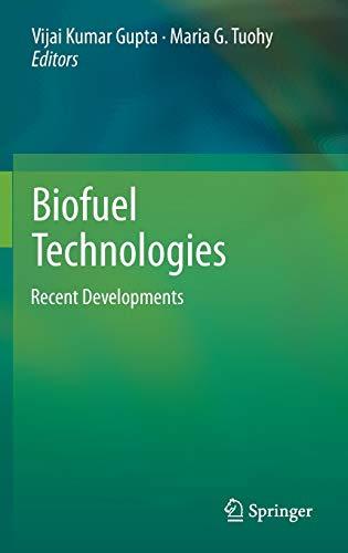 Biofuel Technologies: Vijai Kumar Gupta