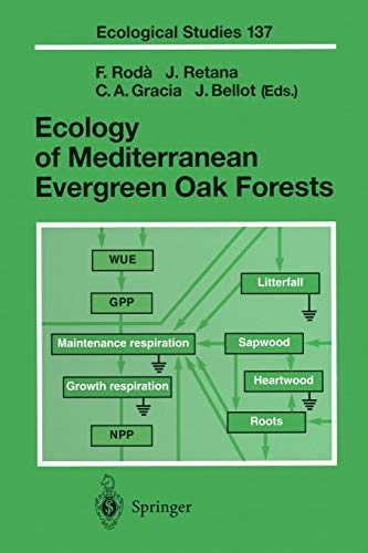 9783642636684: Ecology of Mediterranean Evergreen Oak Forests (Ecological Studies)