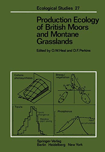 9783642667626: Production Ecology of British Moors and Montane Grasslands (Ecological Studies)