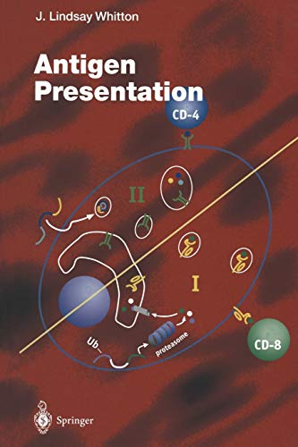 Antigen Presentation (Current Topics in Microbiology and Immunology): Springer