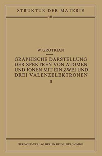 Graphische Darstellung der Spektren von Atomen und: Grotrian, W.; Born,