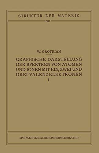 Graphische Darstellung Der Spektren Von Atomen Und: Grotrian, W.