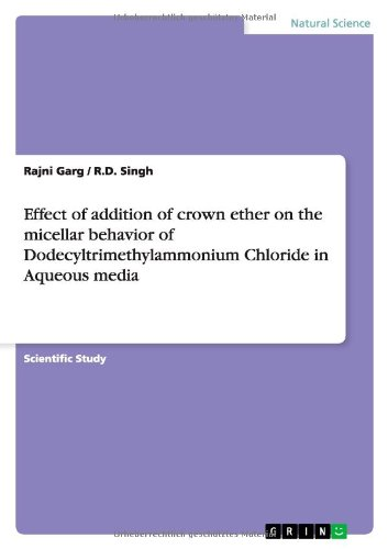 Effect of Addition of Crown Ether on: Rajni Garg