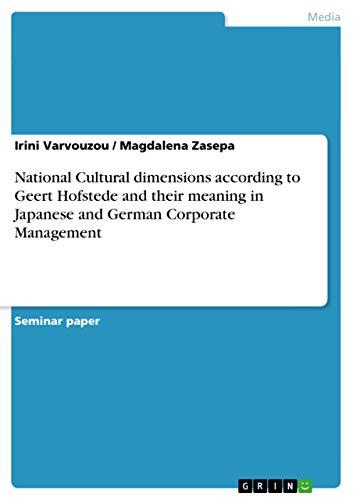 National Cultural dimensions according to Geert Hofstede: Irini Varvouzou; Magdalena