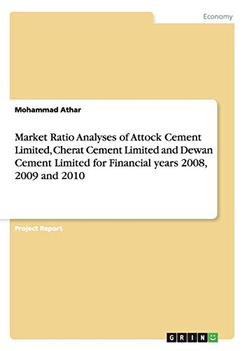 Market Ratio Analyses of Attock Cement Limited,: Mohammad Athar