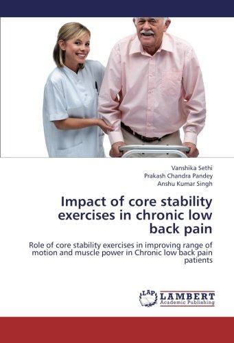 Impact of core stability exercises in chronic low back pain: vanshika sethi