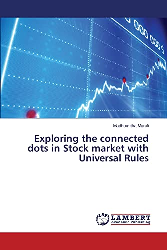 Exploring the connected dots in Stock market: Murali Madhumitha