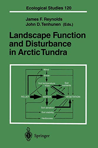 9783662011478: Landscape Function and Disturbance in Arctic Tundra (Ecological Studies)