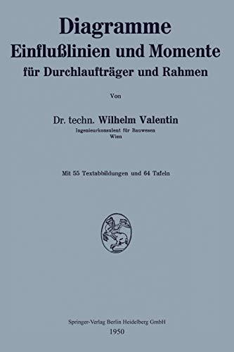 9783662242667: Diagramme Einflußlinien und Momente für Durchlaufträger und Rahmen (German Edition)