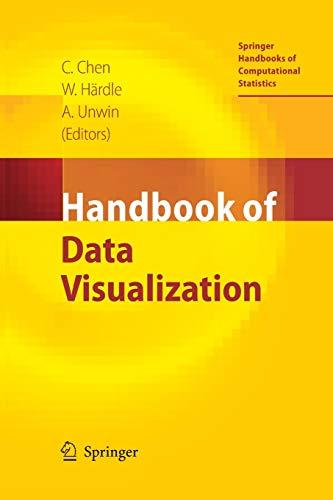 9783662500743: Handbook of Data Visualization (Springer Handbooks of Computational Statistics)