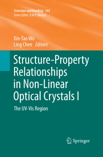 Structure-Property Relationships in Non-Linear Optical Crystals I: