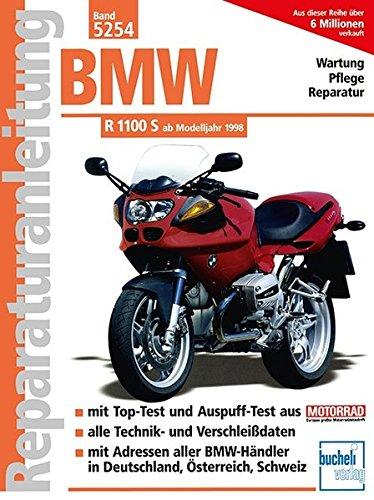 BMW R 1100 S ab Modelljahr 1998