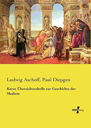 9783737210621: Kurze Übersichtstabelle zur Geschichte der Medizin (German Edition)