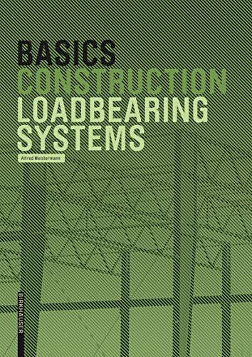 9783764381073: Basics Loadbearing Systems (BIRKHÄUSER)