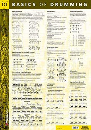 9783802403644: Voggenreiter Poster Basics of Drumming