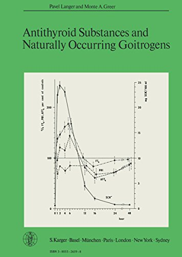 9783805526593: Antithyroid Substances and Naturally Occurring Goitrogens