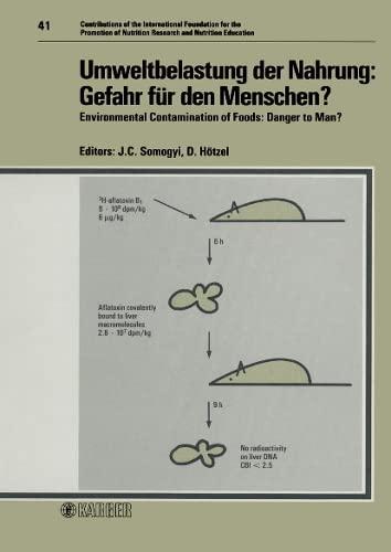 Umweltbelastung Der Nahrung: Gefahr Fur Den Menschen? / Environmental Contamination of Foods: ...
