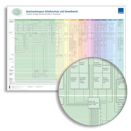 9783811124578: Poster Gesetzeskompass Arbeitsschutz und Umweltrecht