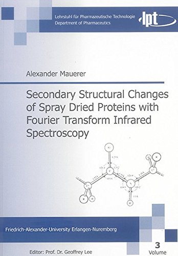 Secondary Structural Changes of Spray Dried Proteins with Fourier Transform Infrared Spectroscopy: ...