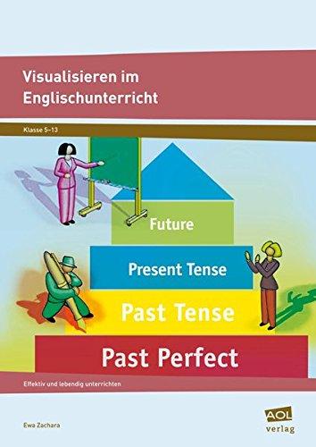 9783834452016: Visualisieren im Englischunterricht