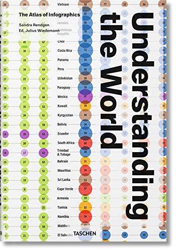 9783836548830: Understanding the world. The atlas of infographics. Ediz. inglese, francese e tedesca: JU
