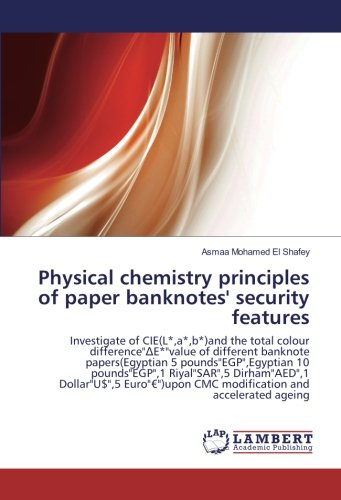 Physical chemistry principles of paper banknotes' security features: Asmaa Mohamed el shafey