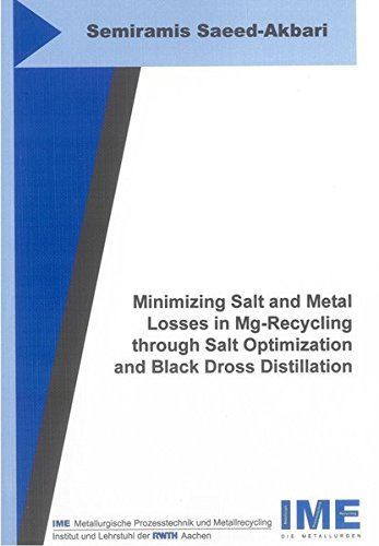 Minimizing Salt and Metal Losses in Mg-Recycling through Salt Optimization and Black Dross ...