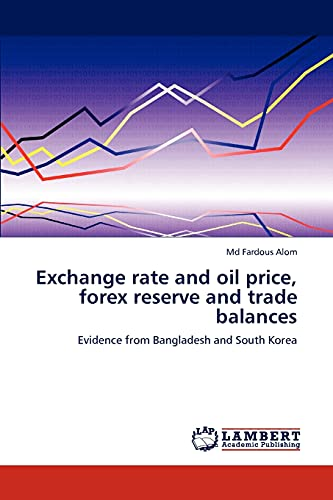 Exchange Rate and Oil Price, Forex Reserve and Trade Balances: Md Fardous Alom