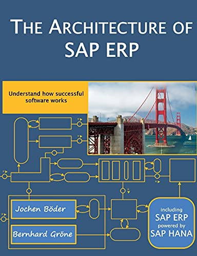 9783849568146: The Architecture of SAP Erp