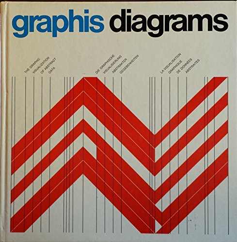 Graphis diagrams: The graphic visualization of abstract: Herdeg, Walter: Editor