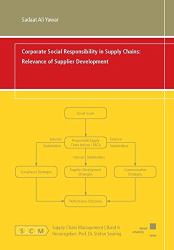 9783862198146: Corporate Social Responsibility in Supply Chains: Relevance of Supplier Development