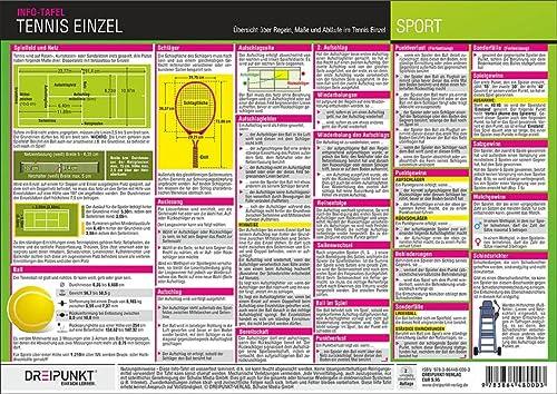 9783864480003: Tennis - Einzel: Regeln, Abläufe und Maße