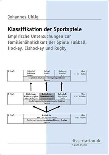 9783866241763: Klassifikation der Sportspiele: Empirische Untersuchungen zur Familienähnlichkeit der Spiele Fußball, Hockey, Eishockey und Rugby