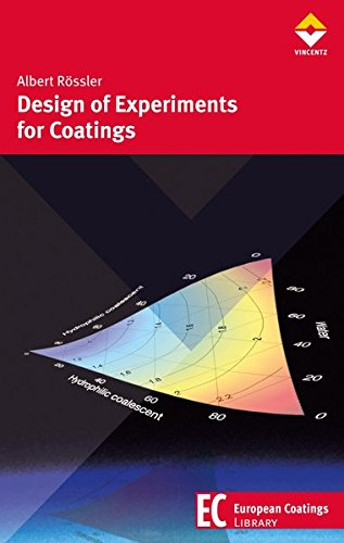 9783866308855: Design of Experiments for Coatings