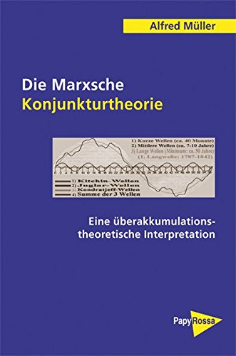9783894384128: Die Marxsche Konjunkturtheorie: Eine überakkumulationstheoretische Interpretation