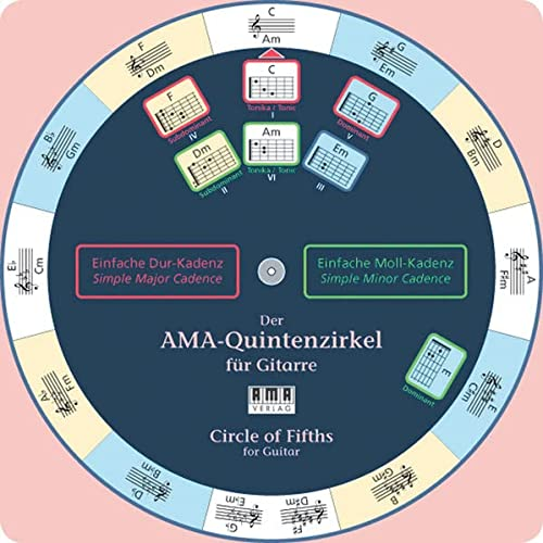 9783899220636: AMA-Circle of Fifths for Guitar (English and German Edition)