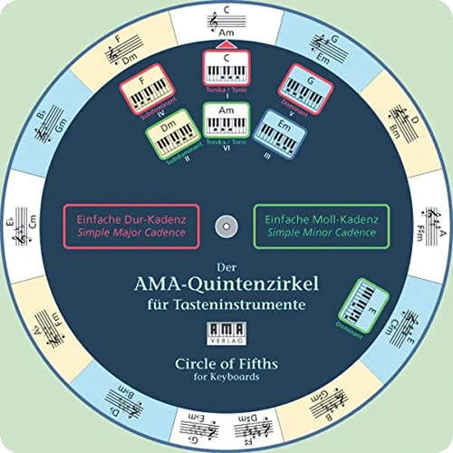 9783899220643: AMA-Circle of Fifths for Keyboards