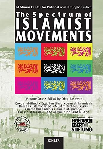 The Spectrum of Islamist Movements
