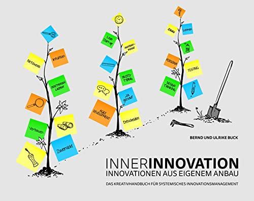 9783902155207: INNERINNOVATION - INNOVATIONEN AUS EIGENEM ANBAU: Das Kreativhandbuch für systemisches Management