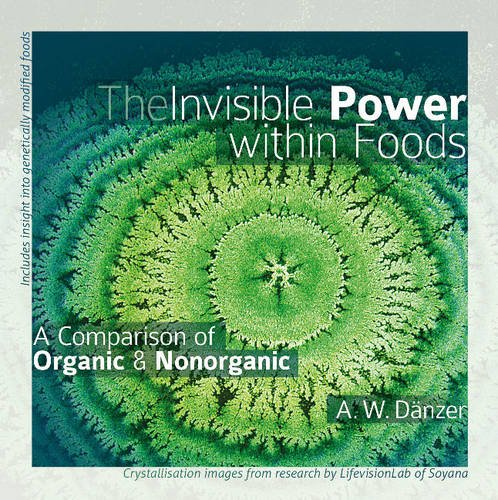 The Invisible Power Within Foods: Walter Danzer