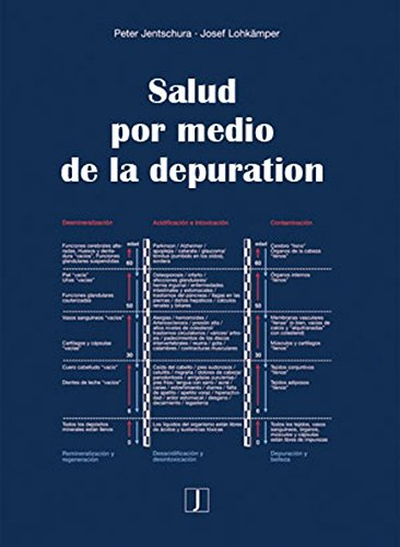9783933874115: Salud por medio de la depuración
