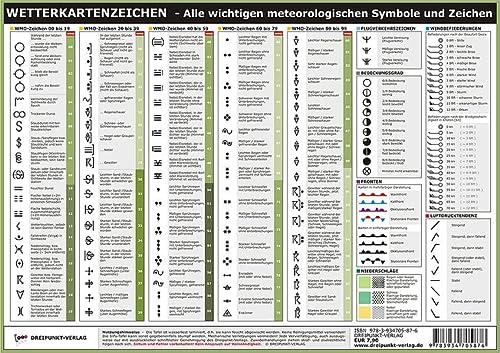 9783934705876: Wetterkartenzeichen: Alle wichtigen meteorologischen Symbole und Zeichen