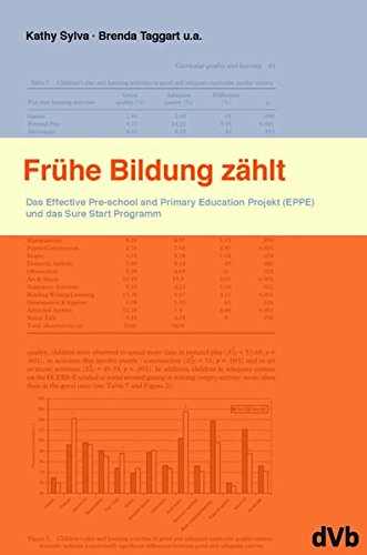 9783938620182: Frühe Bildung zählt: Das Effective Pre-school and primary Education Project (EPPE) und das Sure Start Programm