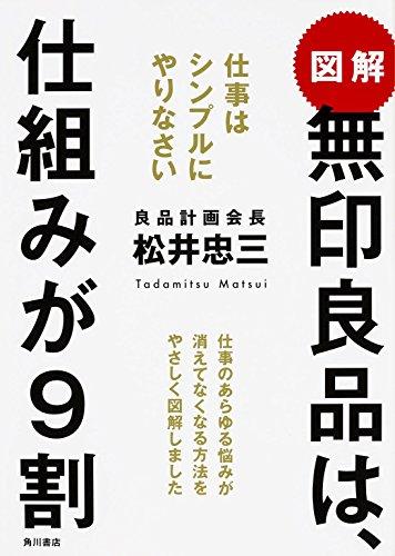 9784041025376: Zukai mujirushi ryohin wa shikumi ga kyuwari : Shigoto wa shinpuru ni yarinasai.
