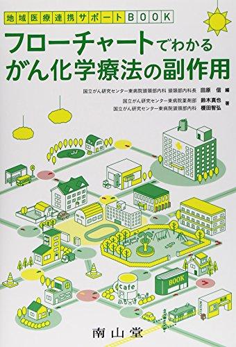 9784525785611: Furochato de wakaru gan kagaku ryoho no fukusayo : Chiki iryo renkei sapoto bukku.
